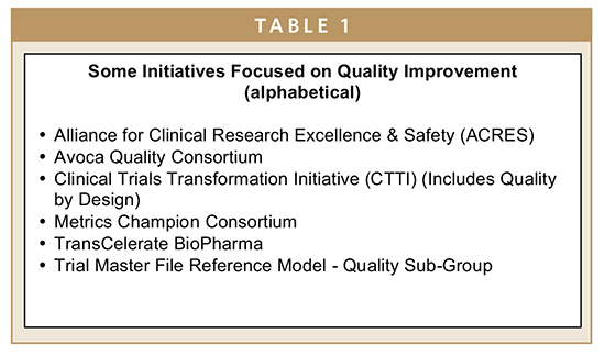 CLINICAL TRIALS - Spotlight on Quality in Study Startup