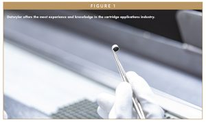 Datwyler offers the most experience and knowledge in the cartridge applications industry.