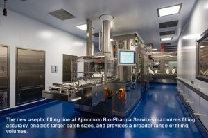 The new aseptic filling line at Ajinomoto Bio-Pharma Services maximizes filling accuracy, enables larger batch sizes, and provides a broader range of filling volumes