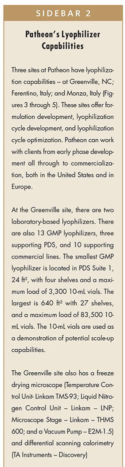LYOPHILIZATION - Lyophilization Cycle Development: Lessons